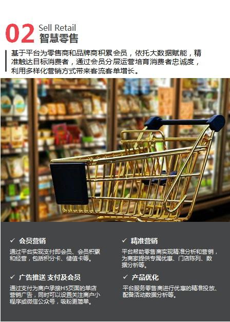 title='智慧零售'